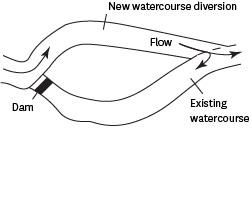 Flow, diverted by dam, through new watercourse diversion then into existing watercourse.
